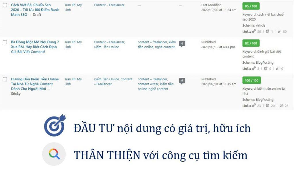 Bài viết chuẩn seo là gì ?